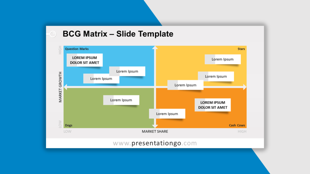 Best Matrix Charts - BCG Matrix Template for PowerPoint and Google Slides
