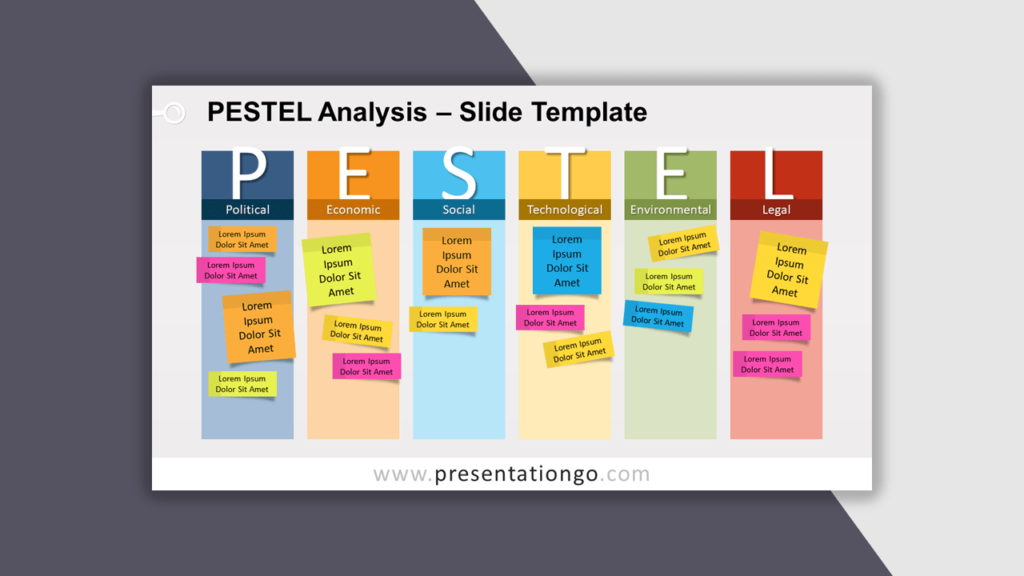 PESTEL Analysis for PowerPoint - Best Business Model