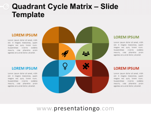 Free Quadrant Cycle Matrix for PowerPoint