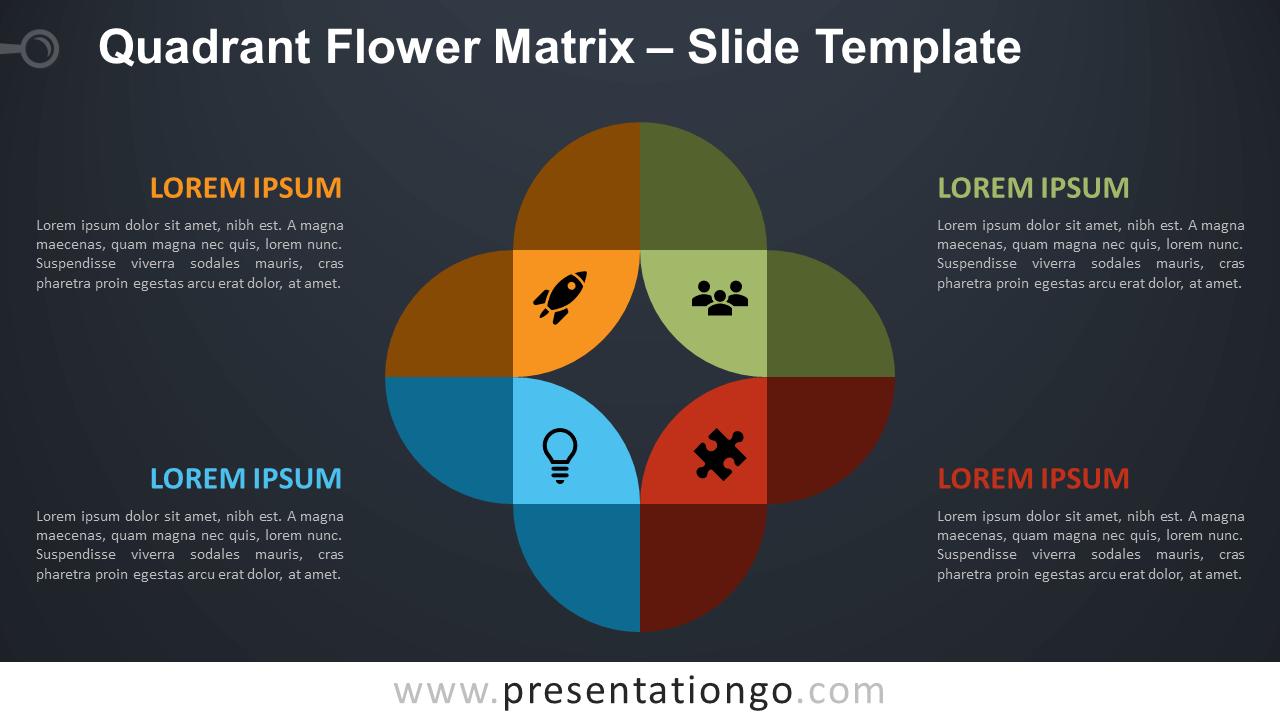 Free Quadrant Flower Matrix Diagram for PowerPoint and Google Slides