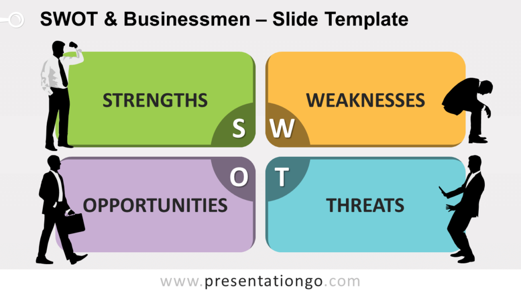 Free SWOT Businessmen Diagram for PowerPoint and Google Slides