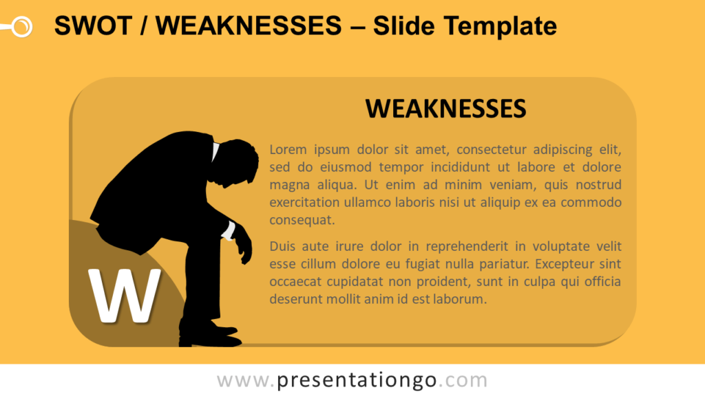 Free SWOT Businessmen Weaknesses for PowerPoint and Google Slides