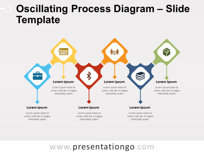 Free Oscillating Process Diagram for PowerPoint
