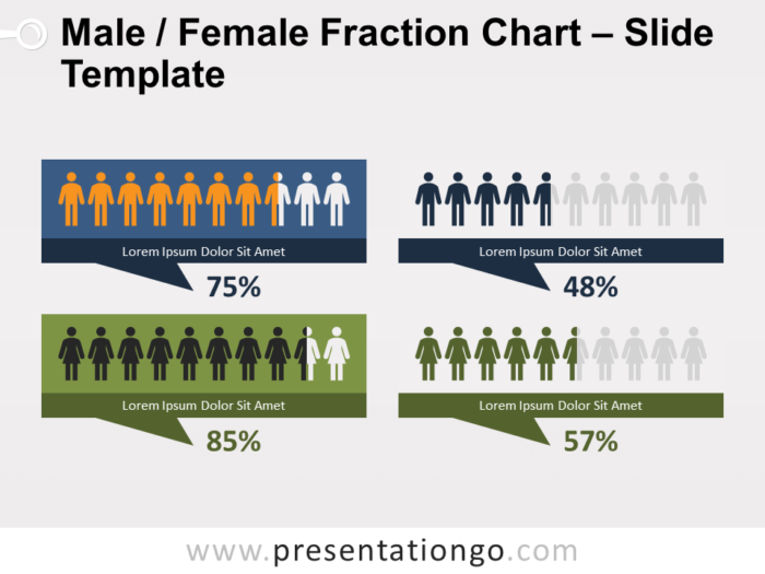 Free Male - Female Fraction for PowerPoint