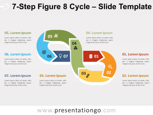 Free 7-Step Figure 8 Cycle for PowerPoint