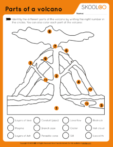 Parts of a Volcano - Free Worksheet for Kids