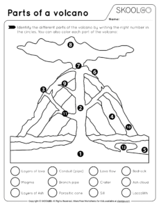 Parts of a Volcano - Free Black and White Worksheet for Kids