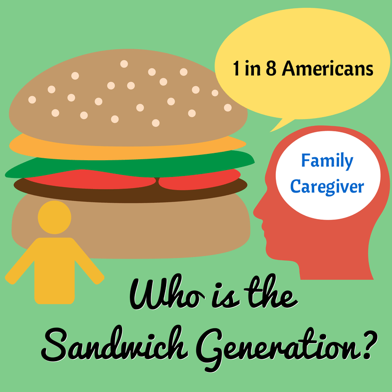 What is the Sandwich Generation?