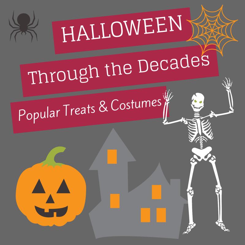 Halloween Through the Decades
