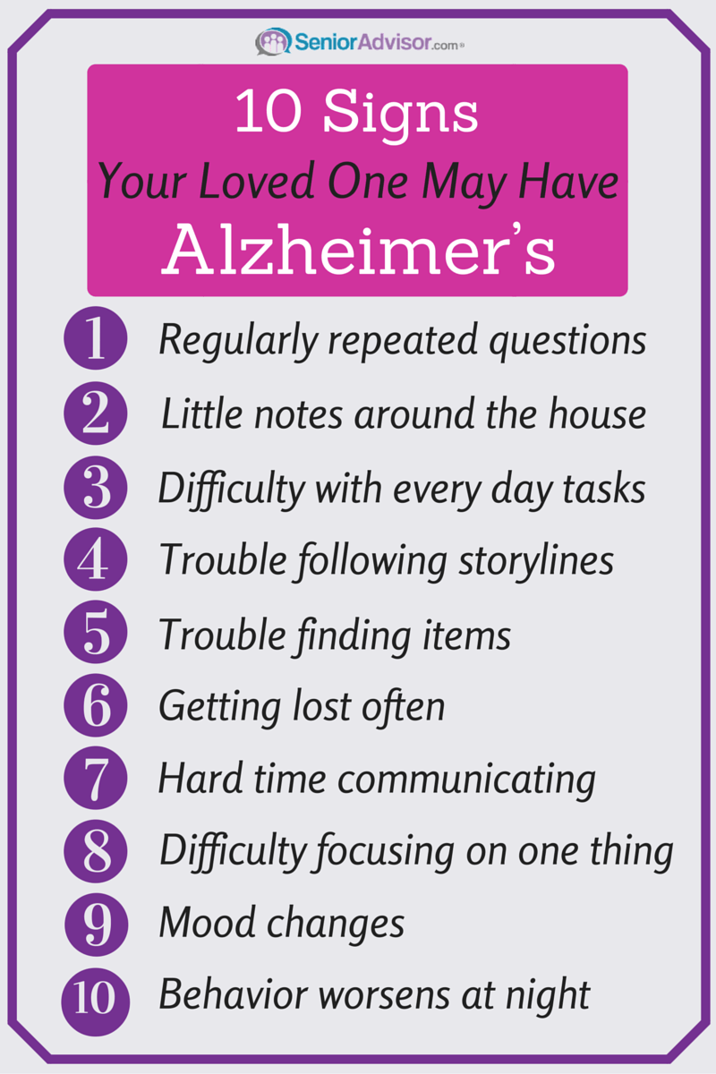 10 Signs Your Loved One May Have Alzheimer's Infographic