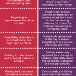 What's Normal Memory Loss vs. Dementia [INFOGRAPHIC]