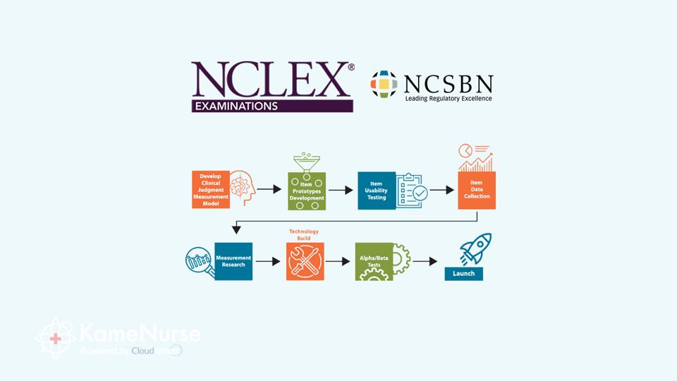 アメリカ国際看護師になるためのテスト【NCLEX-RN】とは?