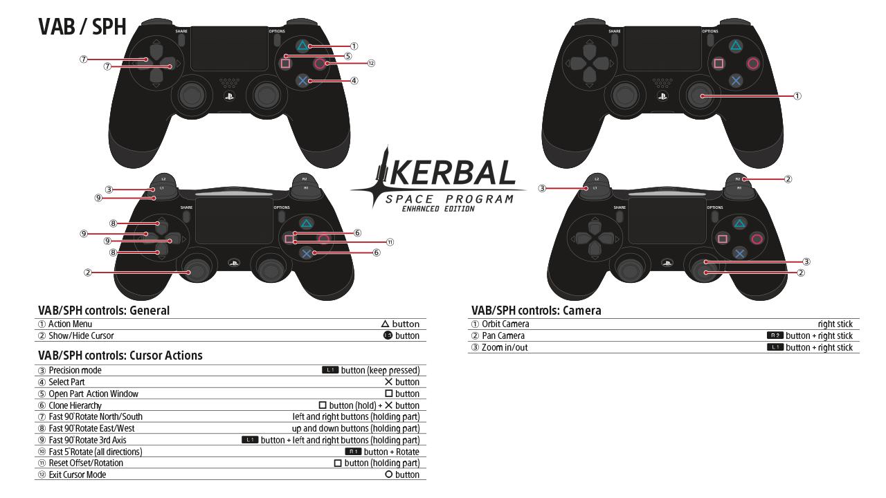 Kerbal space program ps4 controller | Kerbal Space Program
