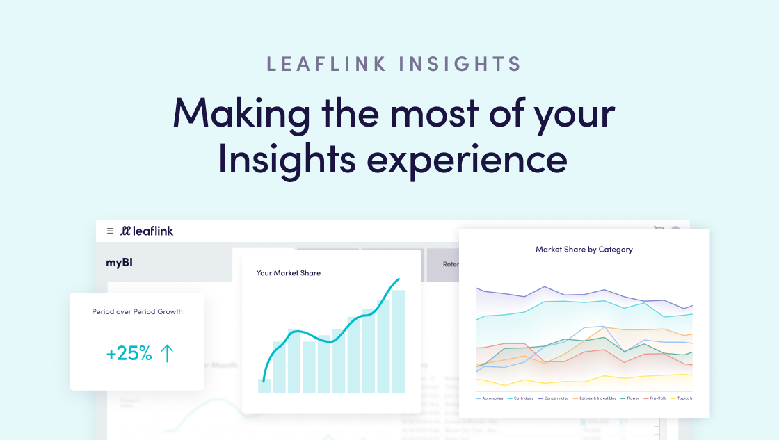 leaflink insights