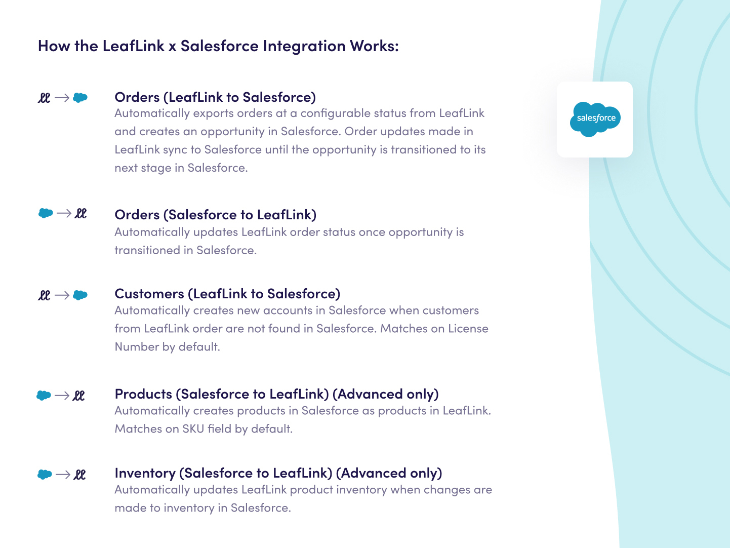 LL Salesforce Integration Blog 01