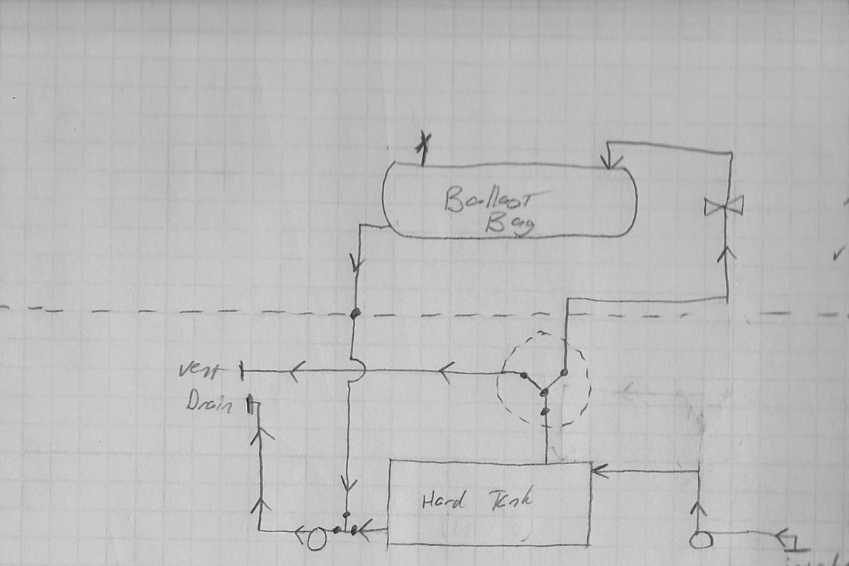 Simplicity 1690684 Parts List And Diagram Ereplacementpartscom