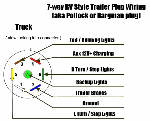 7-Way-RV-Style-Trailer-Plug-Wiring-Diagram-1.png