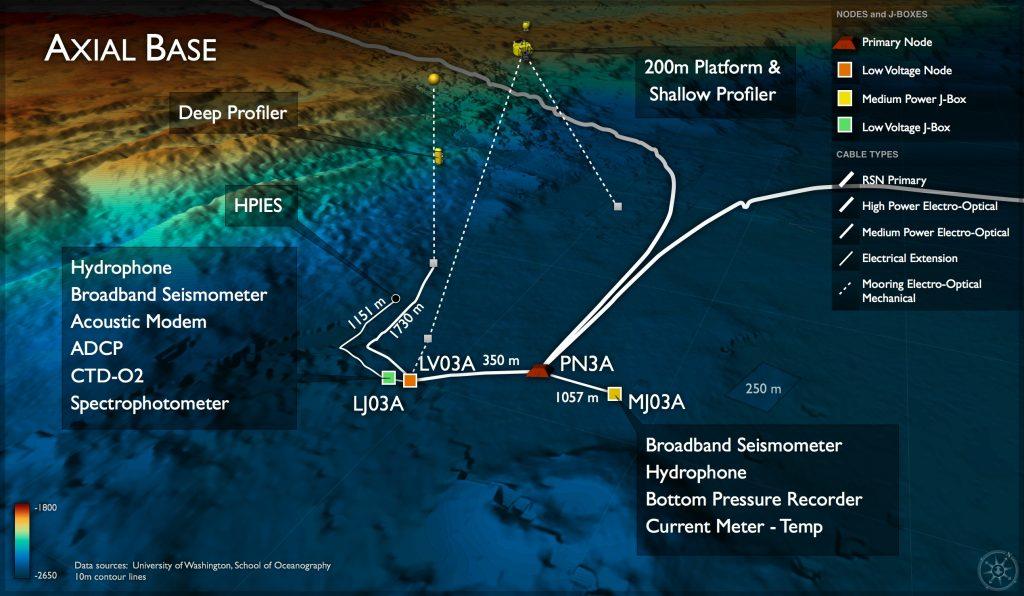 Axial Base PN3A Pano Image2