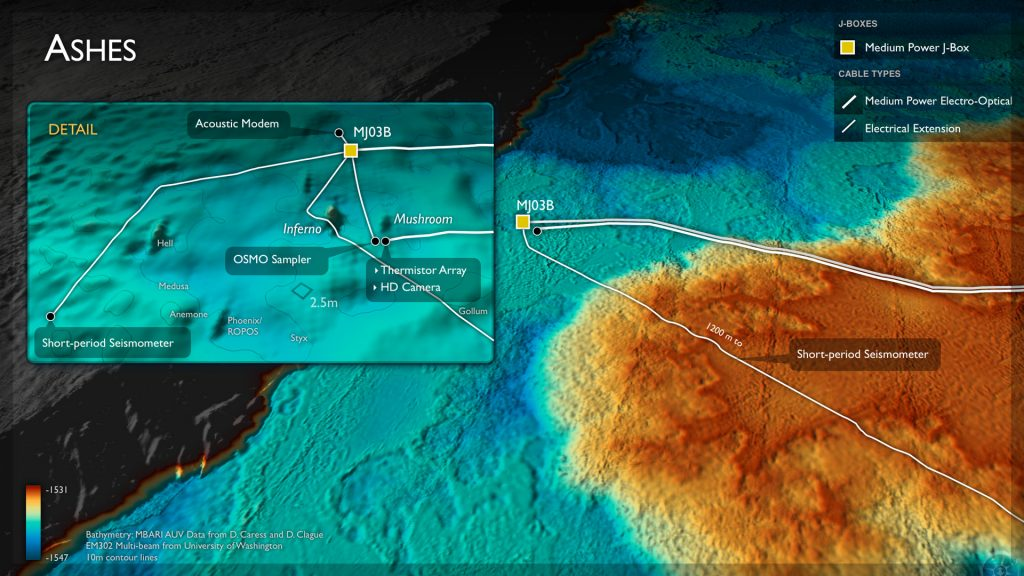 Location of nodes, cables and instruments to be deployed during the VISIONS'13 expedition at, and near, the ASHES Hydrothermal Vent Field.