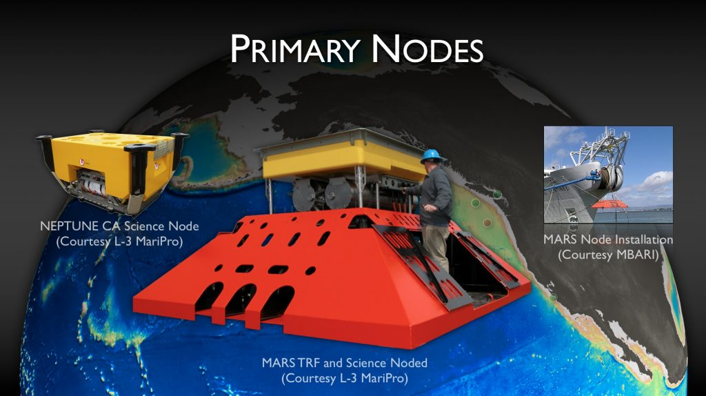 Components of the primary nodes include the backbone interface assembly (red frame) and the science interface assembly (yellow).