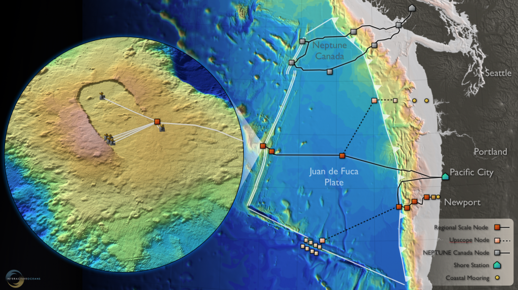 Axial Seamount