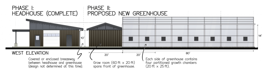 Architectural rendering of headhouse, grow room, and greenhouse structures.