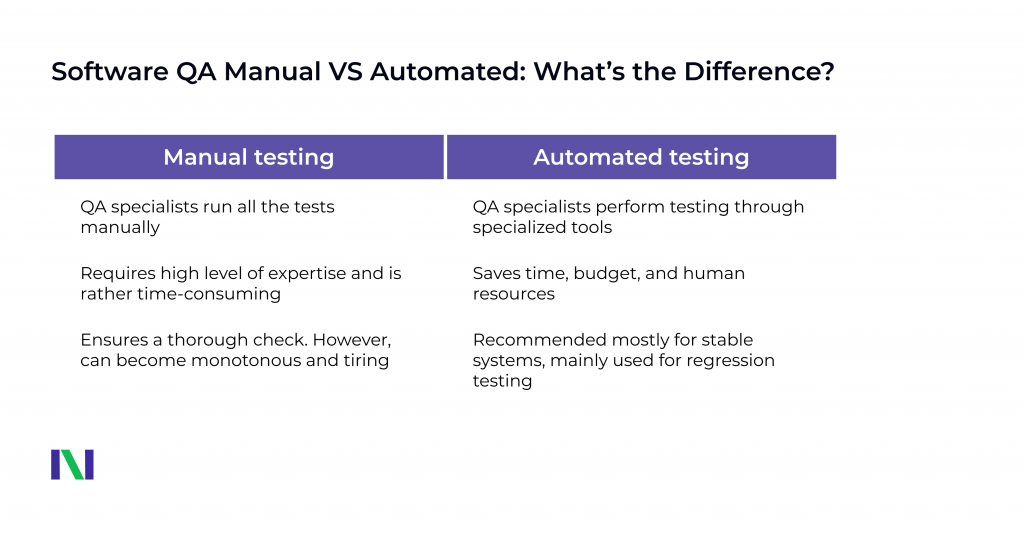Differences Between Manual and Automated Testing