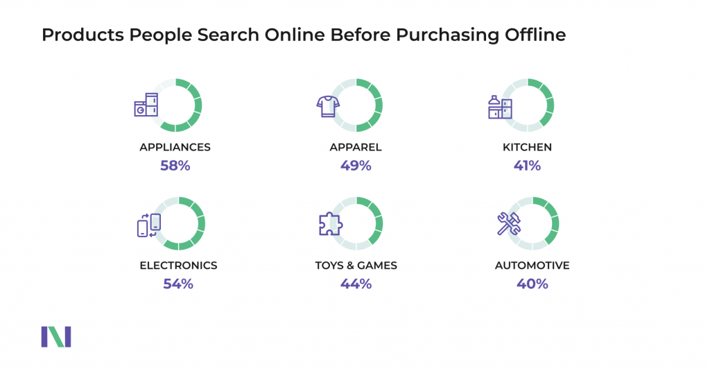 Products-People-Search-Online-1
