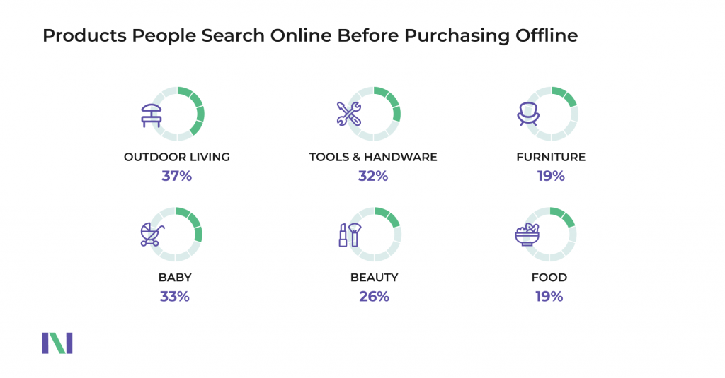 Products-People-Search-Online-2