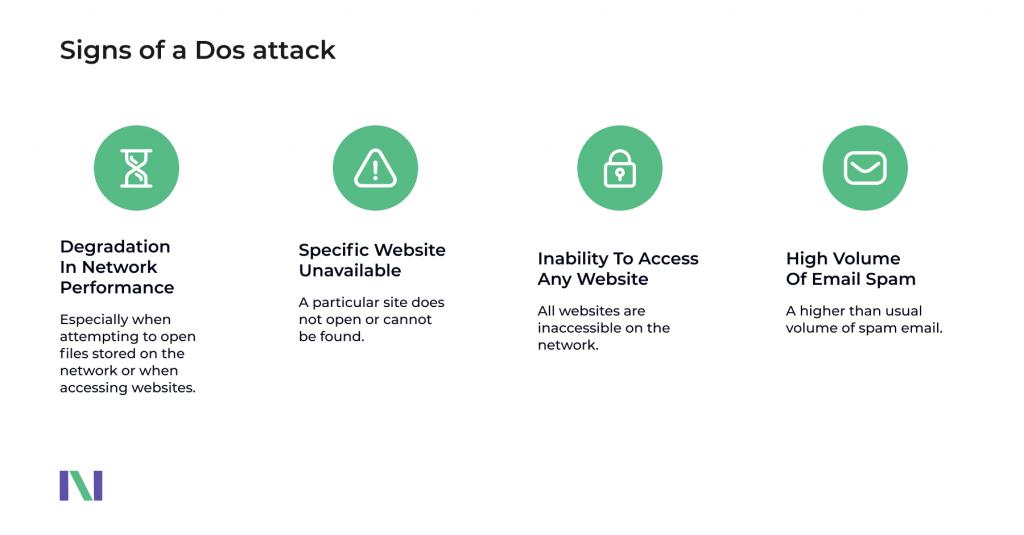 DDoS Attack Detection