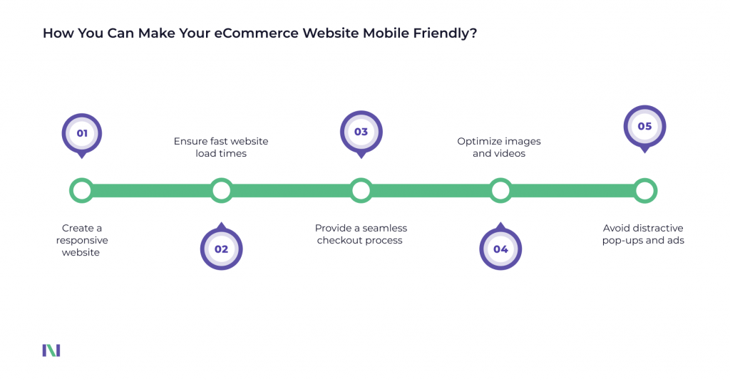 How To Make a Website Mobile Friendly