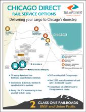 Rail to Chicago