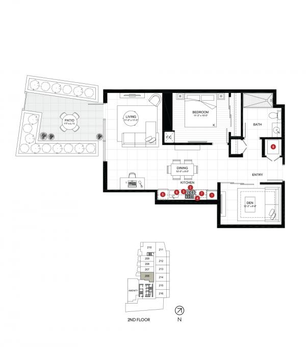 T2 plan c13