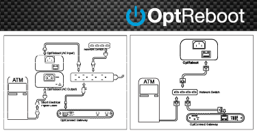 Opt Reboot Set Up Guide