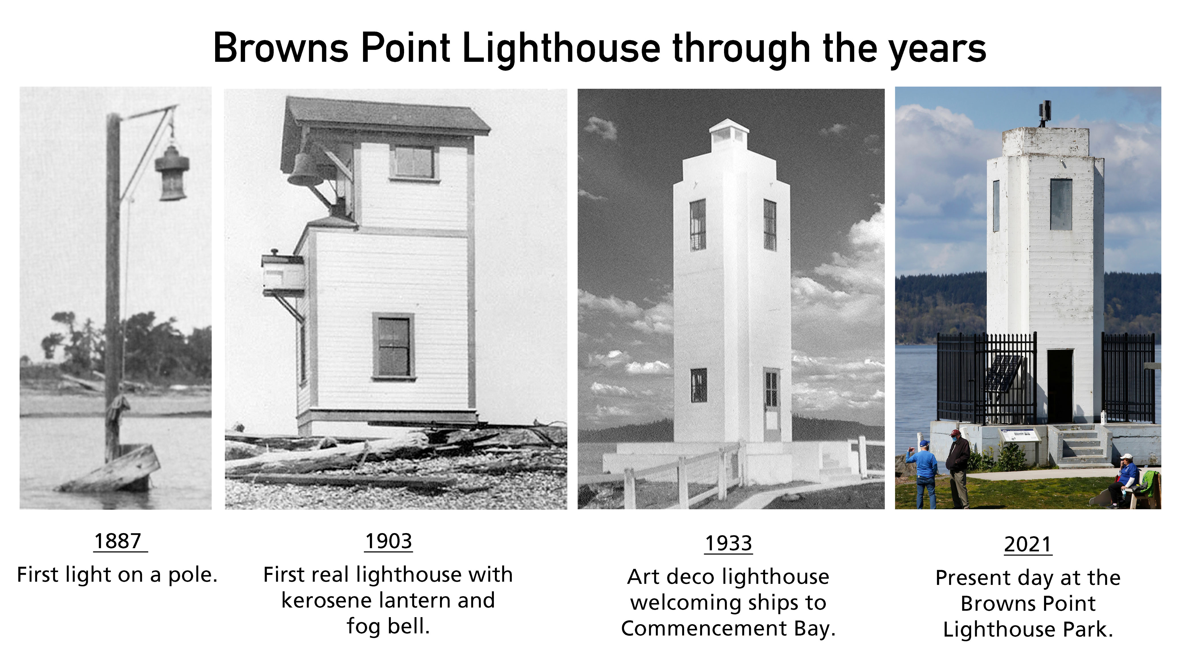 photo of four historical images of the lighthouse