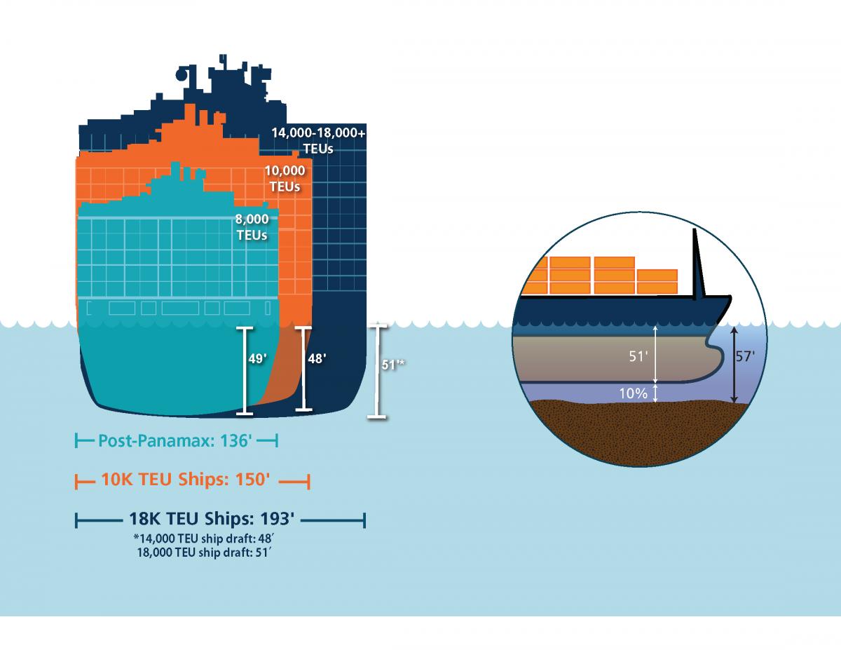 vessel size edit
