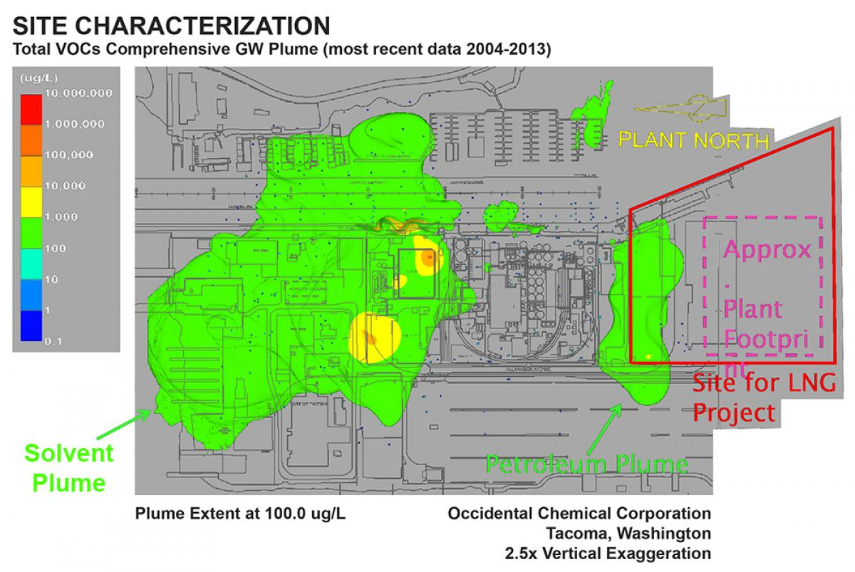 The Occidental Chemical Corp plume
