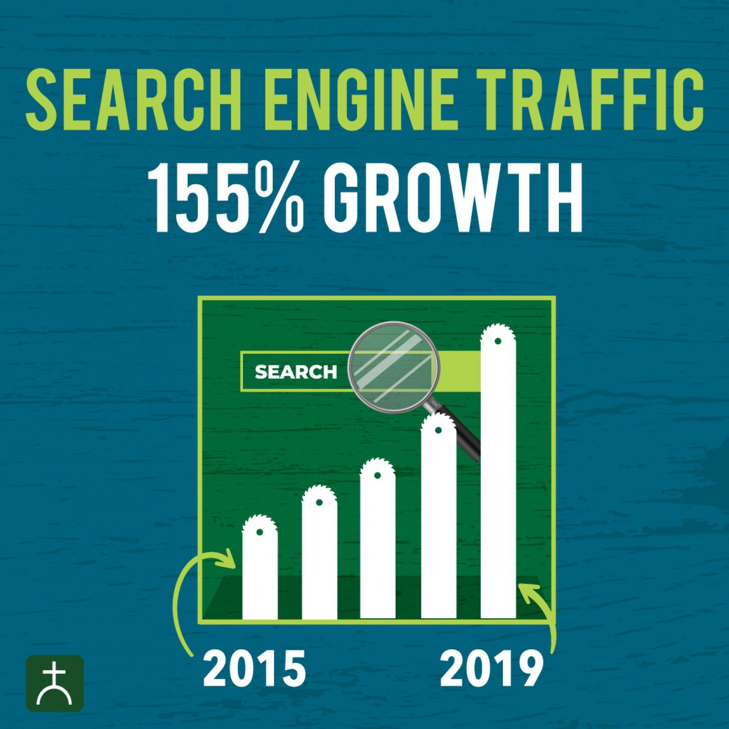 PRIME Marks stats graphics search engine Traffic