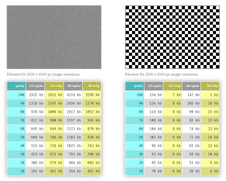 2019-05-06_203056_comparison_ps-noise_vs_checkerboard__gd_vs_im.thumb.png.c36fdd00549a6ca9b7e45ce5b59622a9.png