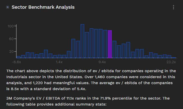 EV EBITDA ratio sector benchmark analysis
