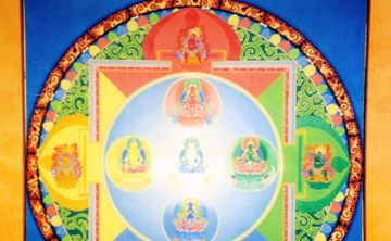 The Buddha Families—The Wisdom Energies Behind the Emotions