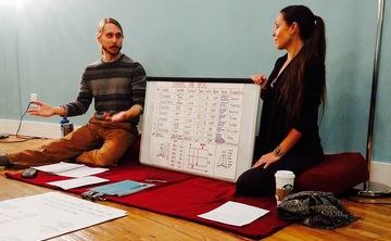 Maha Vidya Yoga and Ayurveda Practitioners Training -Maine