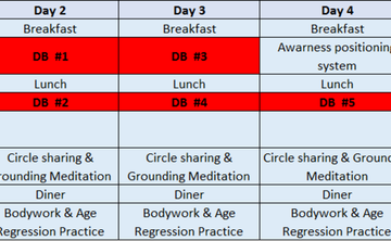 6 Days Dimensional Breathwork , Bodywork , Age Regressions and Meditation Retreat in Peru/June