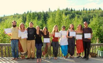 Yoga & Meditation Teacher Training