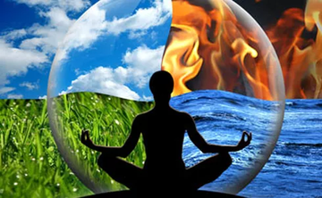 Private 3-Day Mind Body Spirit Retreat