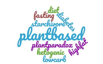 Demystifying Diets: From Ketogenic to Starchivore