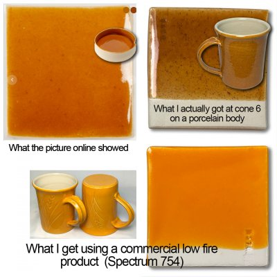 Want bright orange on your ware?