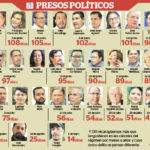 Mora cumple 90 días en su segundo arresto y el exdiplomático Mauricio Díaz 40 días detenido