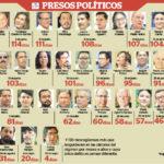José Antonio Peraza cumple 60 días en el nuevo Chipote