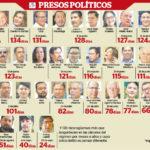 El politólogo y miembro de la UNAB, José Antonio Peraza, cumple 80 días detenido